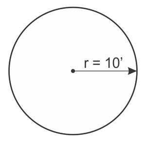 Area of a Right Circle